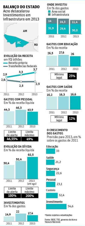 folha-grafico