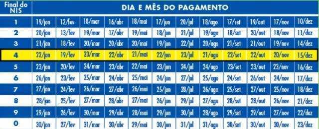 calendario-de-pagamento-do-bolsa-familia-em-2015