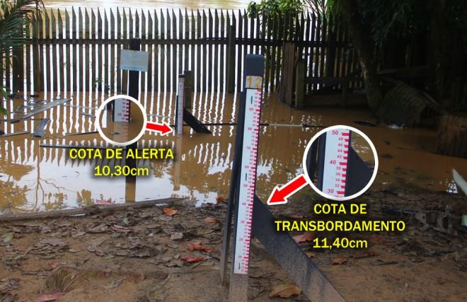 COTAS2
