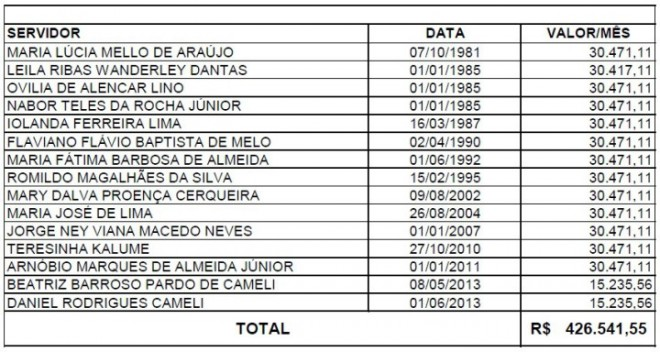 tabela1-720x384