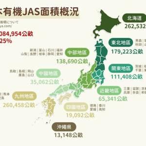 2019年日本有機JAS面積概況