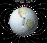 guinada magnetica 3