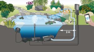 aquaMax-eco-diagram-rada