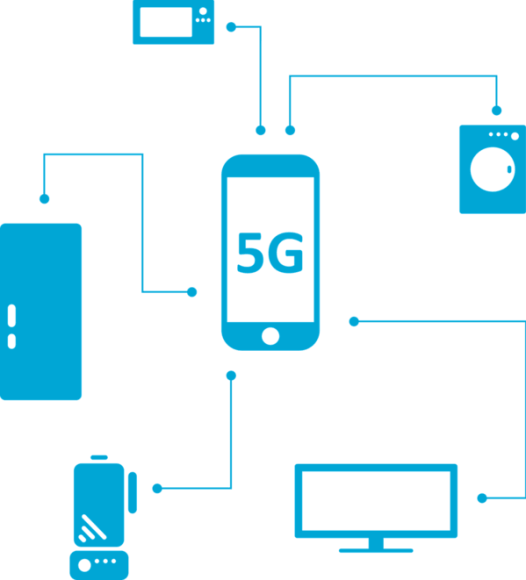 eSim and 5G network tips
