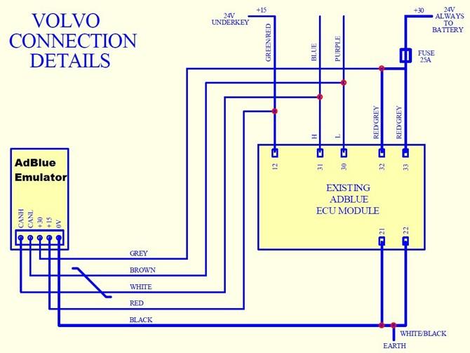 Volvo 630 Wiring Diagram Volvo Vnl Fuse Diagram • Free Wiring ...