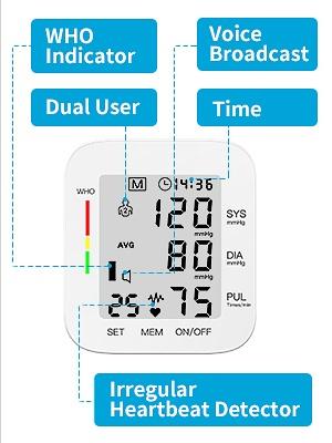 Blood Pressure Monitor LCD Display Adjustable Wrist Cuff Blood Pressure Monitors Ober Health 19