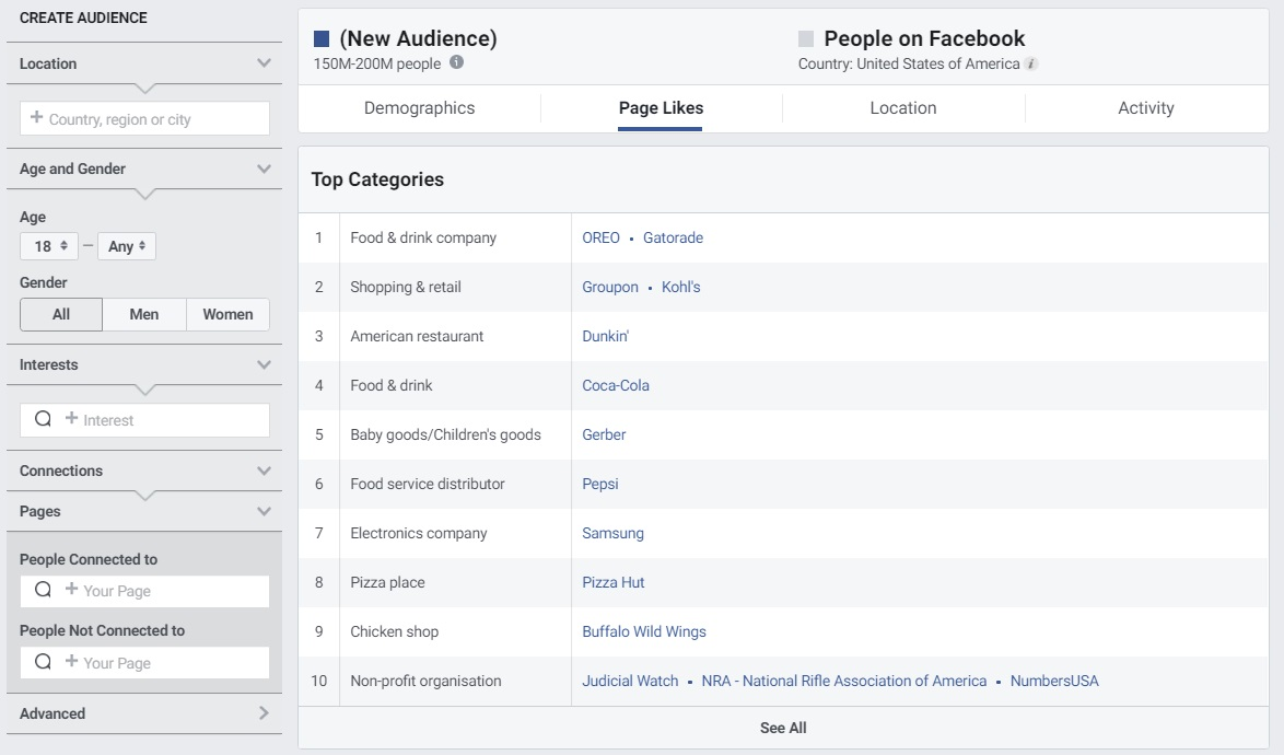Facebook target audience research