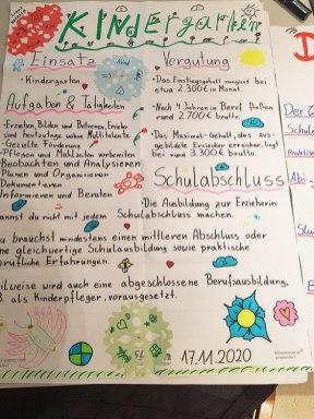 Werkstatttage-Klasse-8_Schuljahr-2020-21_15