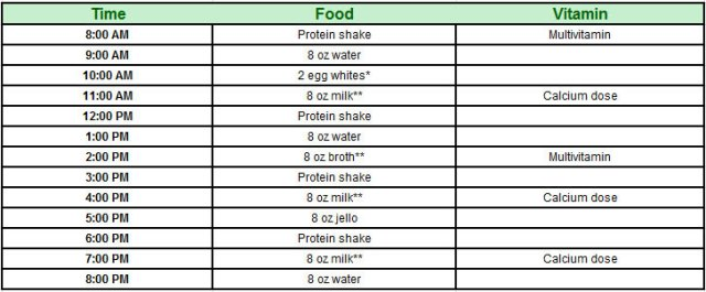 Sample menu for phase 2 of the gastric bypass diet.