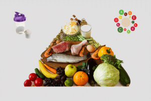 Gastric bypass food pyramid after surgery.