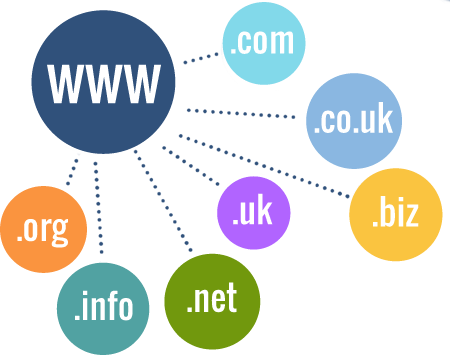 Start Buying and Selling Domain Names Business for :Domain Flipping