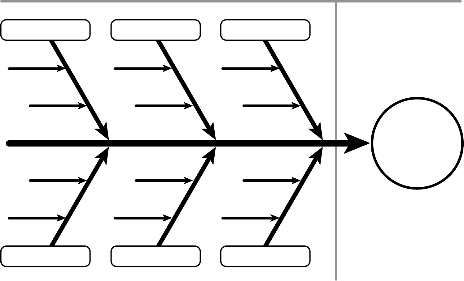 What Is And What Creates A Fishbone Diagram