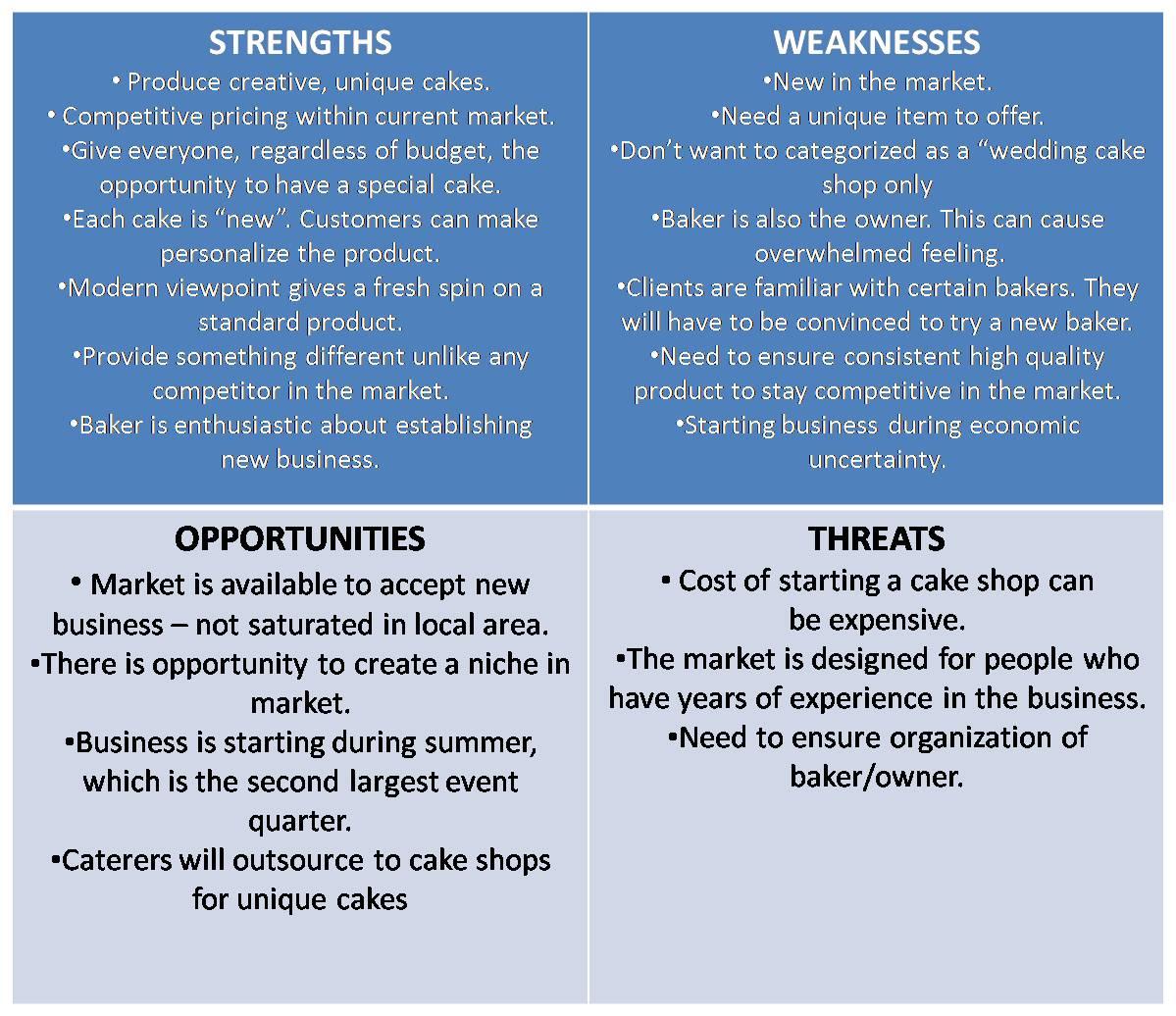 Fresh Market Employee Portal