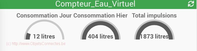 Virtuel de consommation d'eau