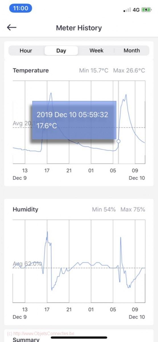 SwitchBot Meter Hub - Mesures