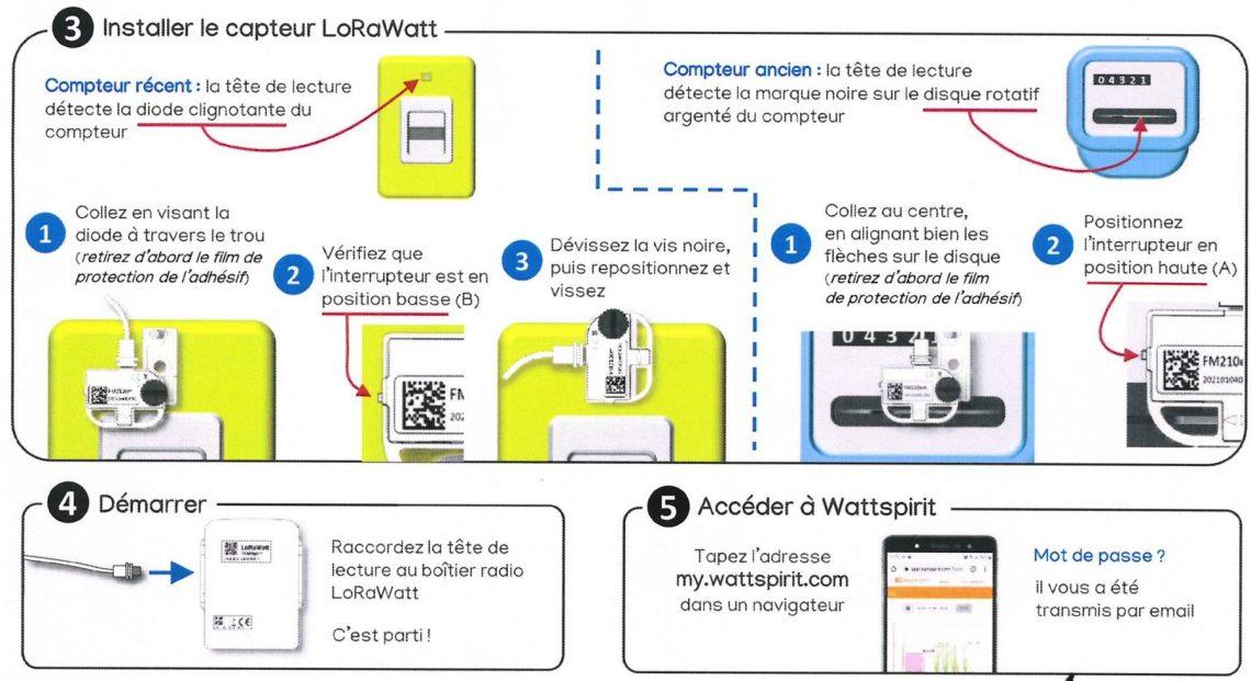 suivi-consommation-electrique-wattspirit-5