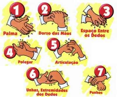 Lavando as mãos corretamente