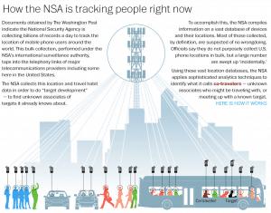voir l'infographie sur le site du Washington Post