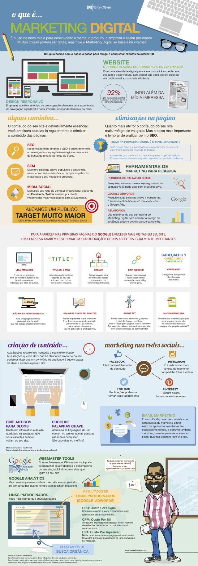 infografico-o-que-e-marketing-digital