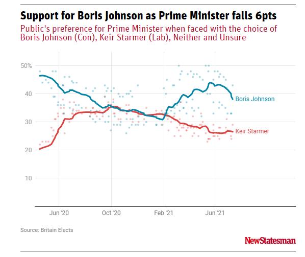 fake-populist-johnson