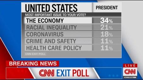 The polls are pretty clear, Adam!