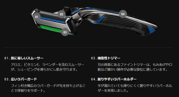 ZEXT(ゼクスト)6枚刃カミソリの機能紹介