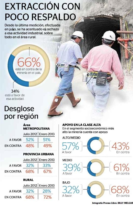 Mineria-Infografica PREIMA20130115 0362 1