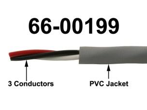 OCP-Industrial-Bulk-Cables