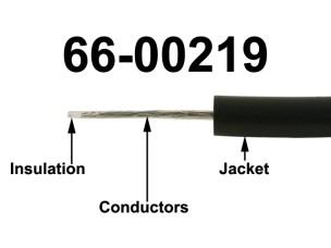 OCP-Hi-Flex-Bulk-Cables