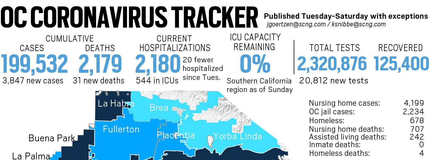 Tech :  Le comté d'Orange a signalé 3847 nouveaux cas, 31 décès supplémentaires au 13 janvier  infos , tests