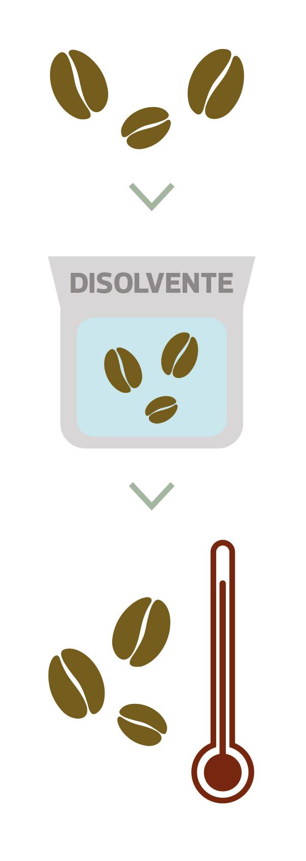 descafeinizacion-disolvente