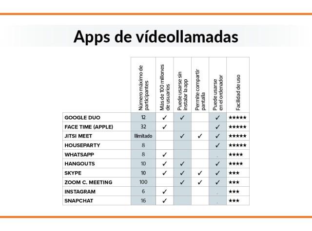 apps videollamadas 2