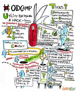 18 ODCamp Session - hacking the hack