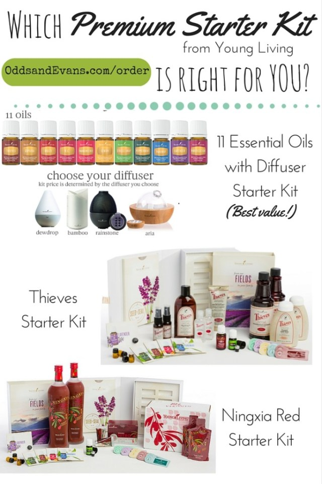 Which Premium Starter Kit Options is Right For You