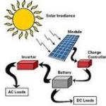 Greenco Systems – one stop solution for solar energy in Bhubaneswar