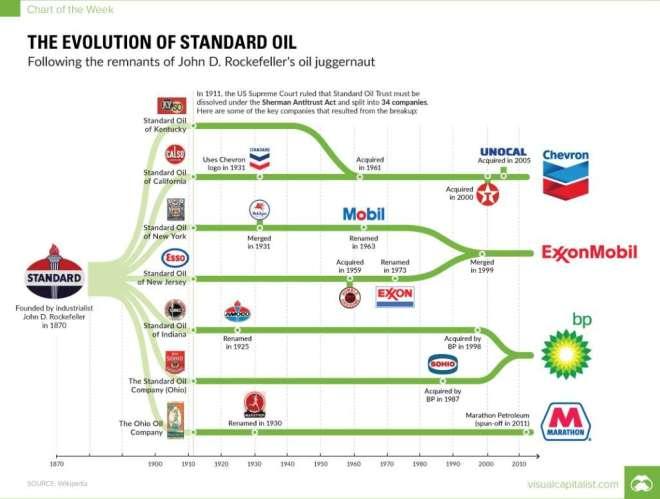 standard-oil.jpg