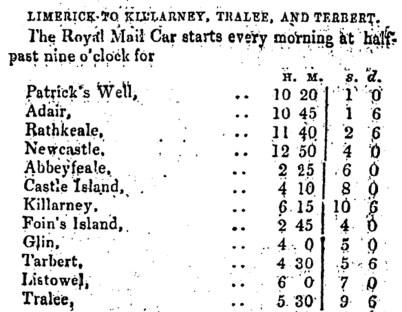 Bainconi fares in 1833