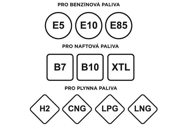 Nové značení motorových paliv