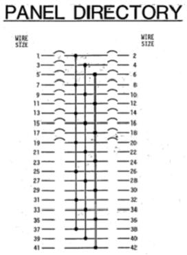 208V Single Phase and 208V 3 Phase • OEM Panels