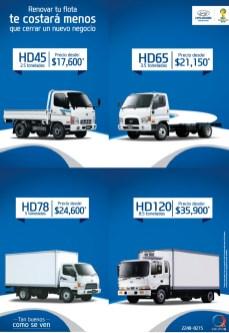 HYUNDAI truck series GRUPO Q el salvador