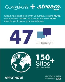 APPLY NOY many languages CONVERGYS STREAM - 28mar14