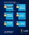 TIGO transmision OFICIAL y Exclusiva FIFA world cup 2014