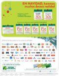 Promociones con tus tarjestas del SISTEMA FEDECREDITO - 08dic14