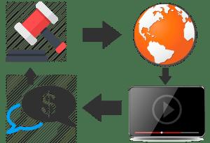 como funcionan las web bid subastas online