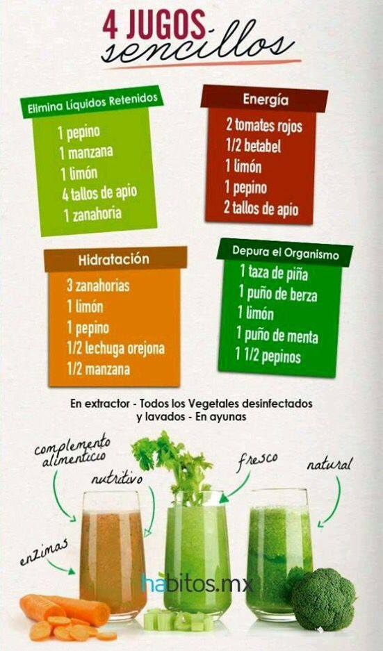 conoce beneficios de jugos saludables y naturables