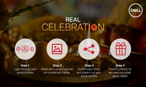 Dell Real Celebration Contest