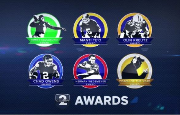 Khon2 Cover2 Awards Vote