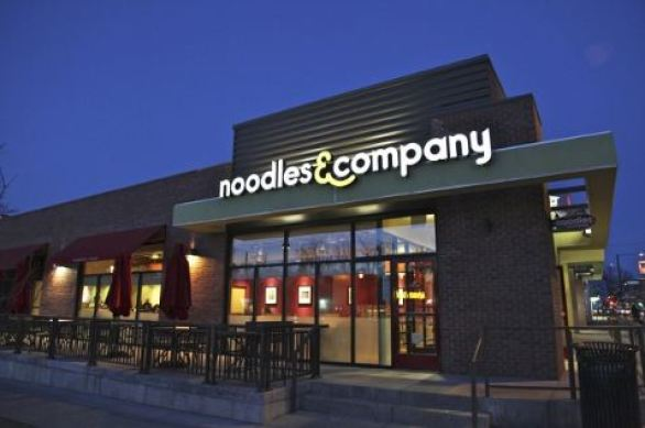 Tell Noodles Customer Satisfaction Survey