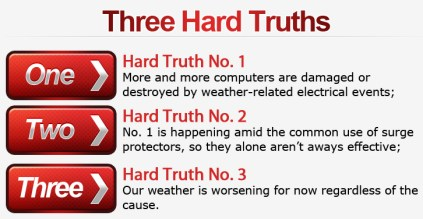 Three Hard Truths