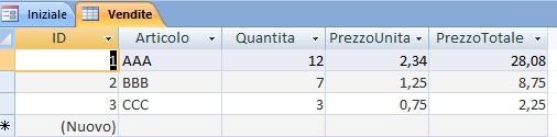 Office online - vendite calcolo prezzo totale 2